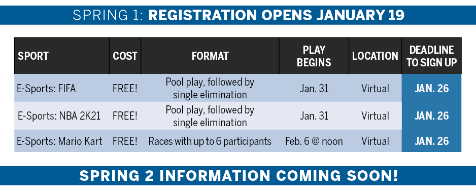 SPRING 1: REGISTRATION OPENS JANUARY 19  SPORT: E-Sports: FIFA | COST: FREE!| FORMAT: Pool play, followed by single elimination | Play Begins: Jan. 31 | Location: Virtual | Deadline to Register: Jan. 26  SPORT: E-Sports: NBA 2K21 | COST: FREE!| FORMAT: Pool play, followed by single elimination | Play Begins: Jan. 31 | Location: Virtual | Deadline to Register: Jan. 26  SPORT: E-Sports: Mario Kart | COST: FREE!| FORMAT: Races with up to 6 participants | Play Begins: Feb. 6 at noon | Location: Virtual | Deadline to Register: Jan. 26